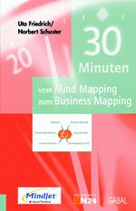 30 Minuten vom Mind Mapping zum Business Mapping
