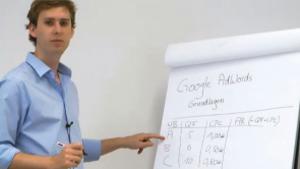 Erfolgreich werben mit Google AdWords