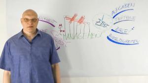Der Mindmap Workshop