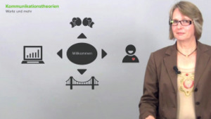 Change Management - Kommunikation