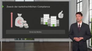 Kartellrecht (aus Compliance Management Training DE)