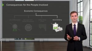 Anti-Corruption (from Corporate Compliance Training EN)