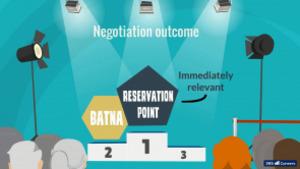 MBA: Negotiations (EN)