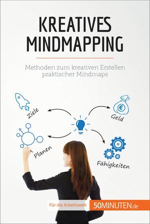Kreatives Mindmapping