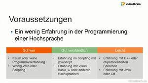Visual C# 2012 Grundkurs