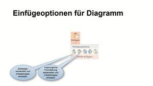 PowerPoint: Daten aus Excel übernehmen