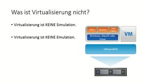 VMware vSphere 5.5 Grundkurs