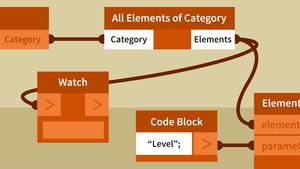 Dynamo: Revit Workflow