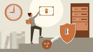 IT-Sicherheit: Identitäts- und Zugriffs-Management - CompTIA Security+ (SY0-601)  Teil 4