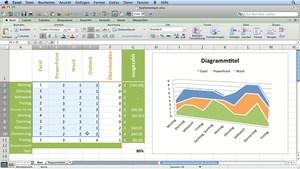 Excel 2011 für Mac - Crashkurs