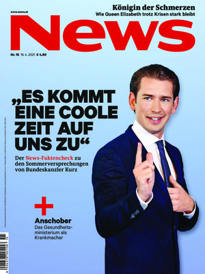 NEWS (15/2021)