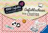 Vergrößerte Darstellung Cover: 1000 Gefühle - Gefühlschaos beim Chatten. Externe Website (neues Fenster)