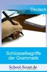 Adjektivbildung - Erklärungen und Übungsaufgaben