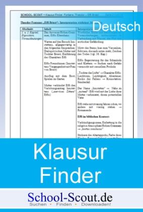 Klausur-Finder: Büchner, Georg - Dantons Tod