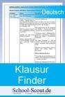 Klausur-Finder: Schiller, Friedrich von - Don Carlos