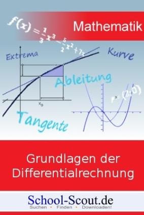 Analysis - Grundlagen der Differentialrechnung: Ableitungsfunktion