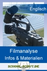 Vergrößerte Darstellung Cover: Infos und Materialien zur Filmanalyse: Blow-Up (Großbritannien, 1966). Externe Website (neues Fenster)