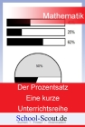 Kurze Unterrichtsreihe: Der Prozentsatz