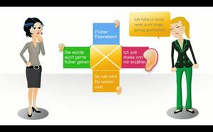 Grundhaltungen für erfolgreiche Gespräche