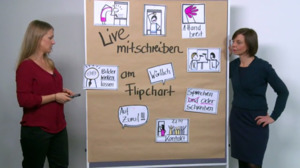 Spontan-Wortschatz (Erklärvideo)